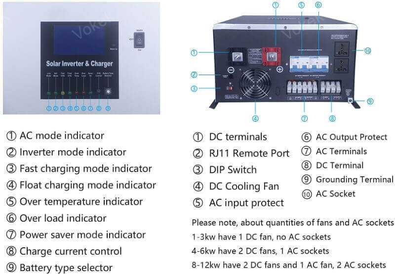 VOKEK VSUN100M China hybrid solar inverter charger mppt