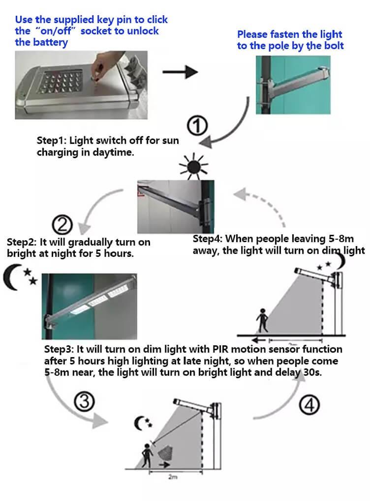 China solarl light supplier working mode VK-SSA-JY